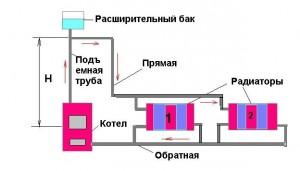Параллельная схема с двумя параллельными выходоми