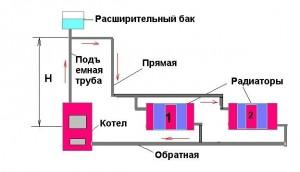 Параллельная схема с  параллельным выходом