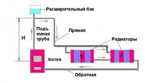 Параллельная схема с последовательным выходом
