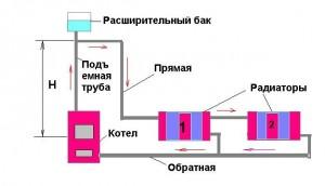 Последовательная схема с параллельными выходами