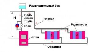 Схема с насосом и байпасом