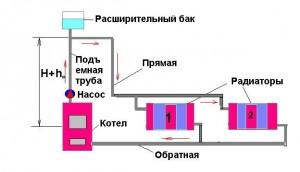 Схема с насосом после котла
