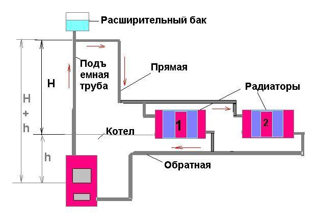 Параллельная схема с боковым подключением.