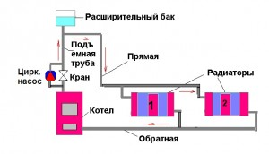 Схема параллельного подключения радиаторов