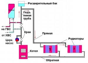 Бойлер - как малый источник энергии, бак-аккумулятор тепла и источник ГВС.