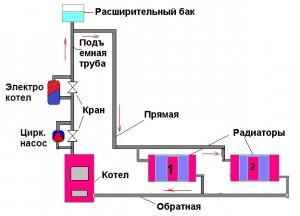 Интеграция электрокотла в схему отопления.