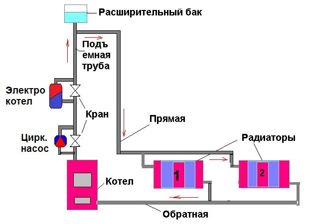 Интеграция электрокотла в