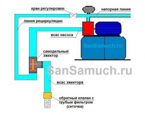 Схема подключения эжектора.