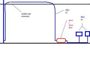 Вторая схема канализации.