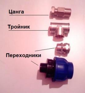Детали для монтажа греющего кабеля.