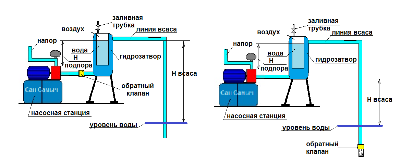 gidrozatvor-nasosa1.png