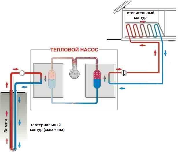 Как сделать отопление с насосом своими руками 773