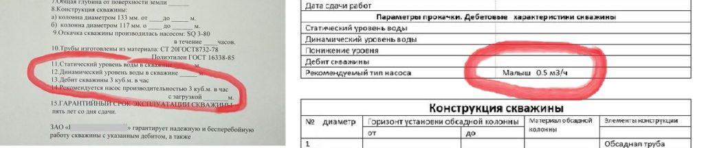 Паспорт скважины